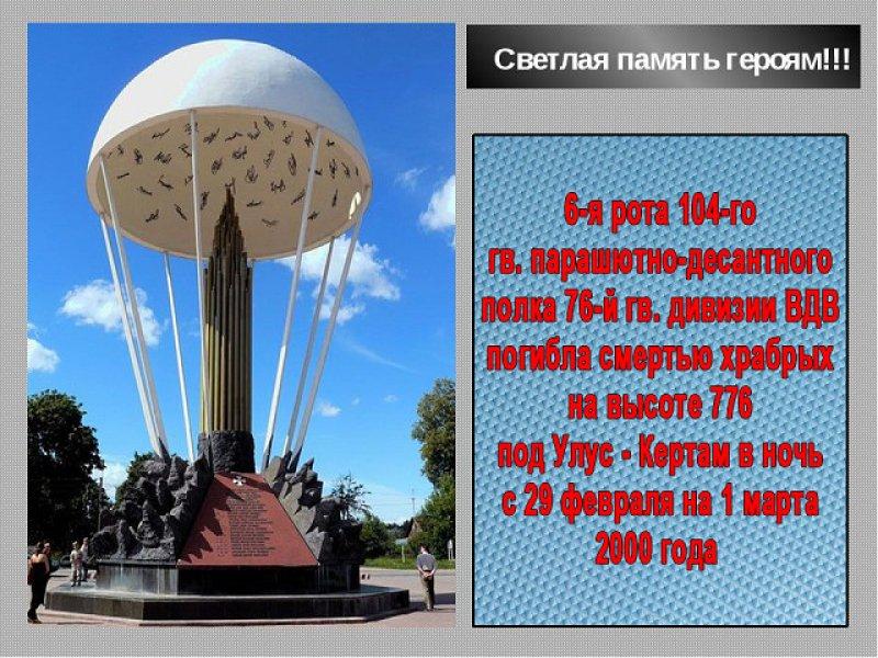 Сегодня в РФ вспоминают подвиг бойцов 6-й роты
